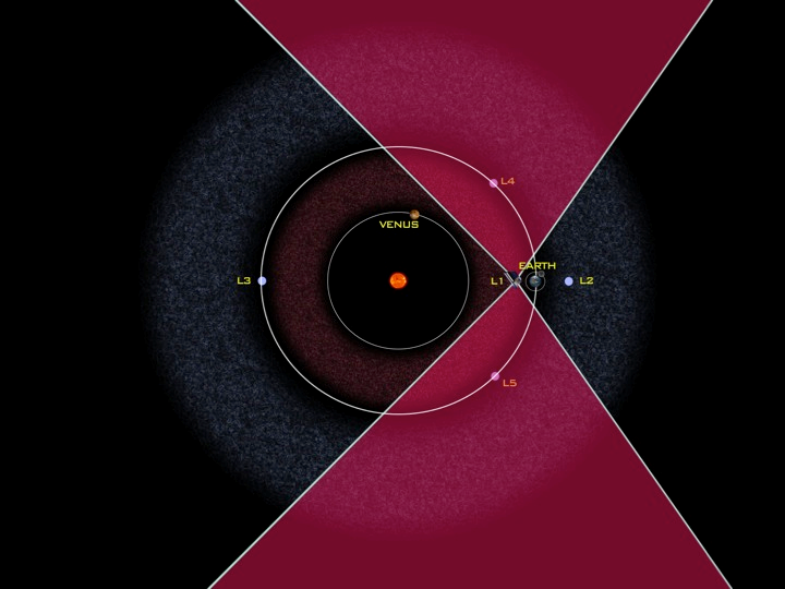 Graphic showing fields -of-regard of NEOCam